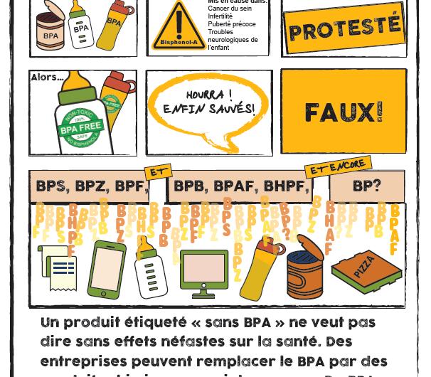 Communiqué – Du BPA au BPZ : une soupe toxique?