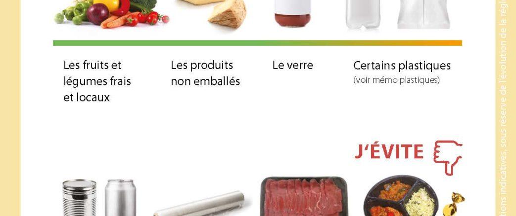 Les contenants et les aliments