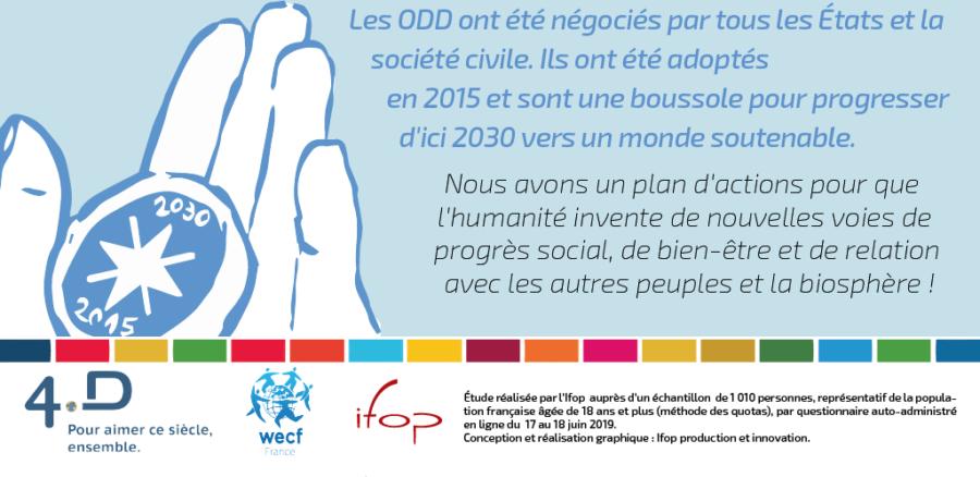 Les Français et les Objectifs de Développement Durable